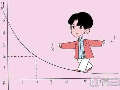 高三数学 高三怎么提高数学成绩高三如何学好数学