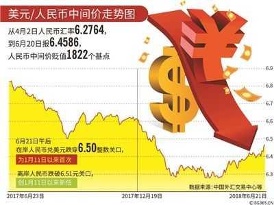 人民币兑美元汇率 人民币强势企稳的基础依然存在