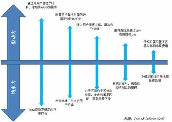 """提升网络服务竞争力的""""金钥匙"""" 用户数据管理"""