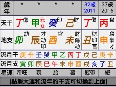 卯時是這一天命格最高的時辰 陈凯韵