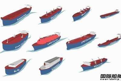 世界上有哪些船 过去10年全球船舶投资超万亿美元