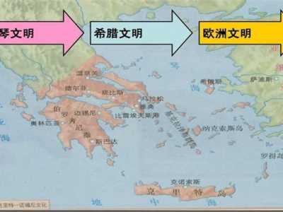 爱琴文明是整个古希腊中最悠久的文明 爱琴文明属于古希腊