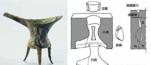 为什么是铜被人类先发现和使用而不是铁呢 青铜铁器