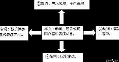 下面材料选自抗日战争纪念馆 百团大战资料介绍